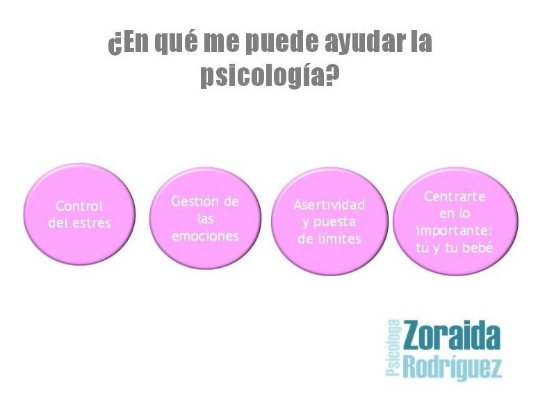 ¿cómo ayuda la psicología en el postparto?
